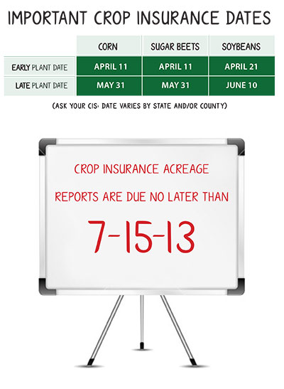 Important Crop Insurance Dates